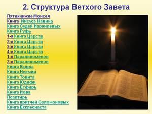 Структура Ветхого Завета